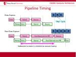 pipeline timing