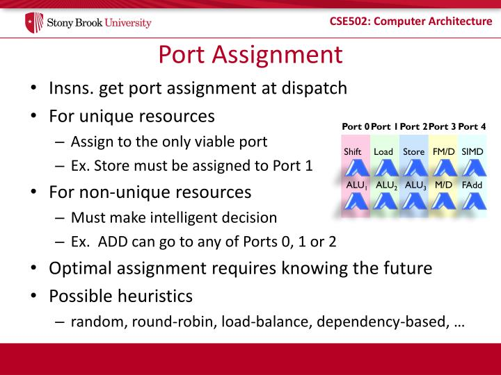 Port Assignment