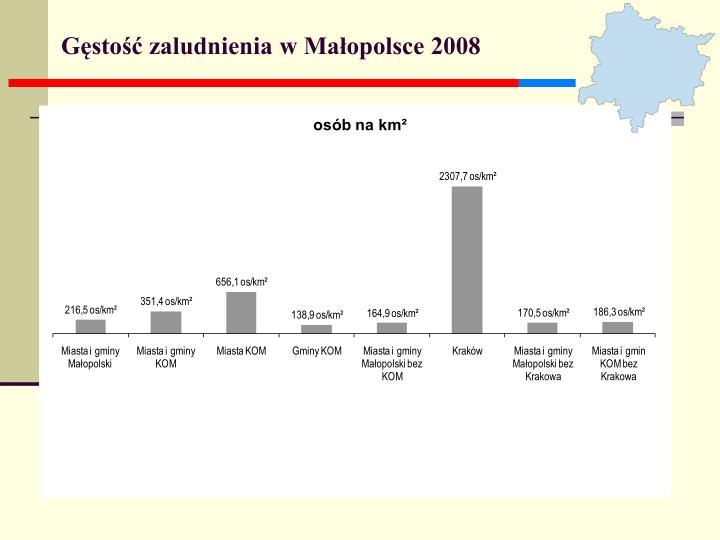 Gęstość zaludnienia w Małopolsce 2008