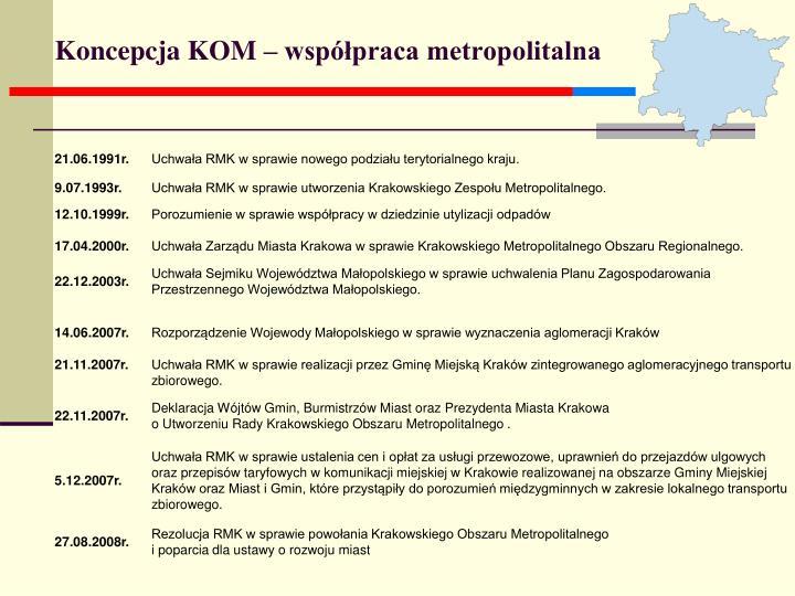 Koncepcja KOM – współpraca metropolitalna