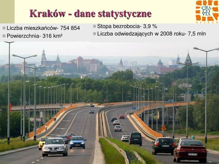 Kraków - dane statystyczne