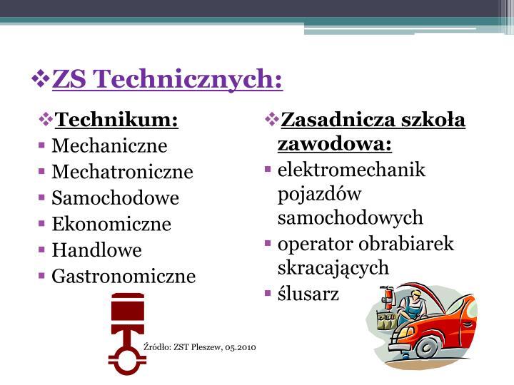 ZS Technicznych: