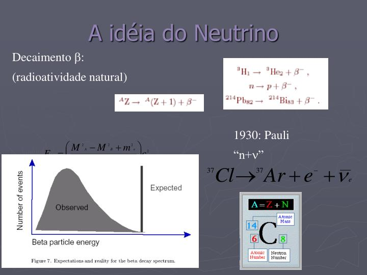 A idéia do Neutrino