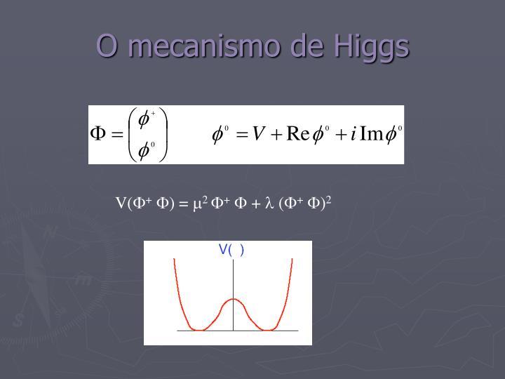 O mecanismo de Higgs