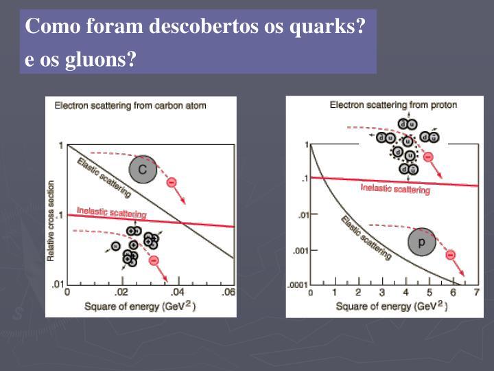 Como foram descobertos os quarks?