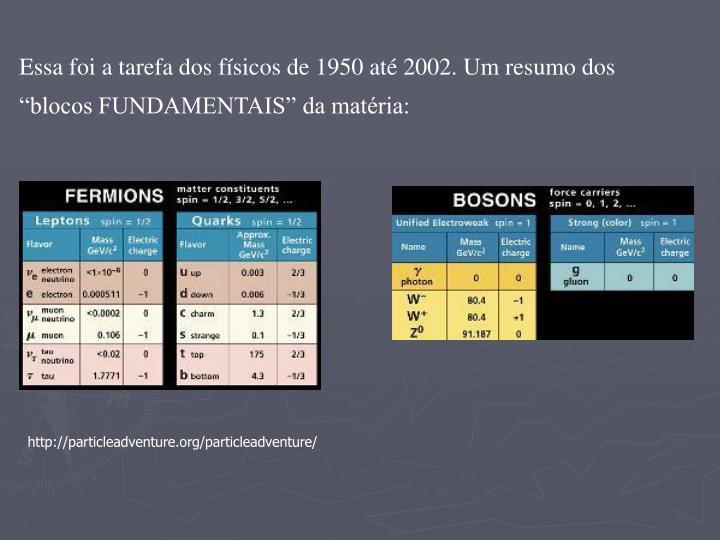 Essa foi a tarefa dos físicos de 1950 até 2002. Um resumo dos