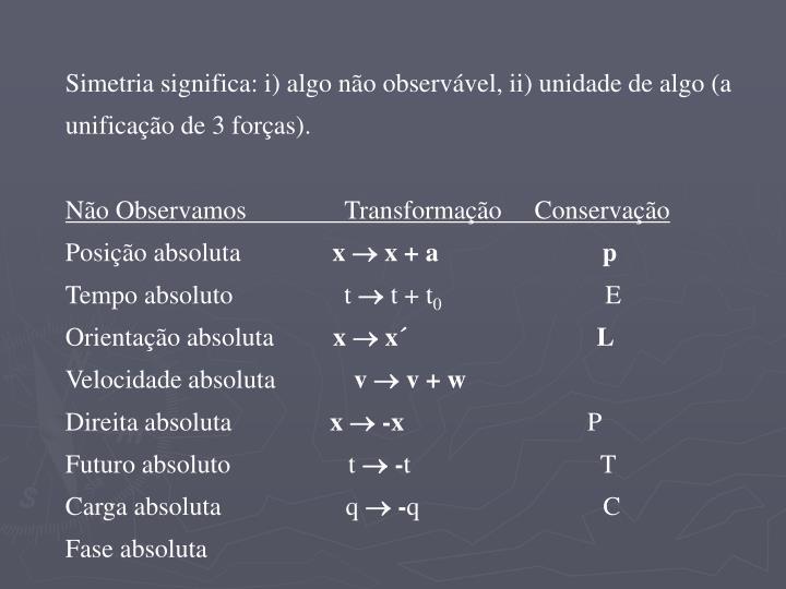 Simetria significa: i) algo não observável, ii) unidade de algo (a