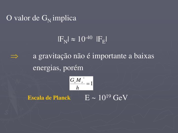 O valor de G