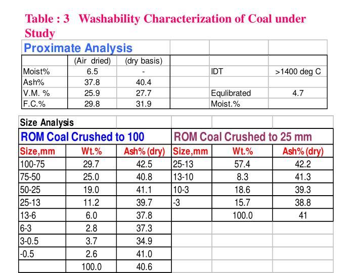 Table : 3   Washability Characterization of Coal under Study
