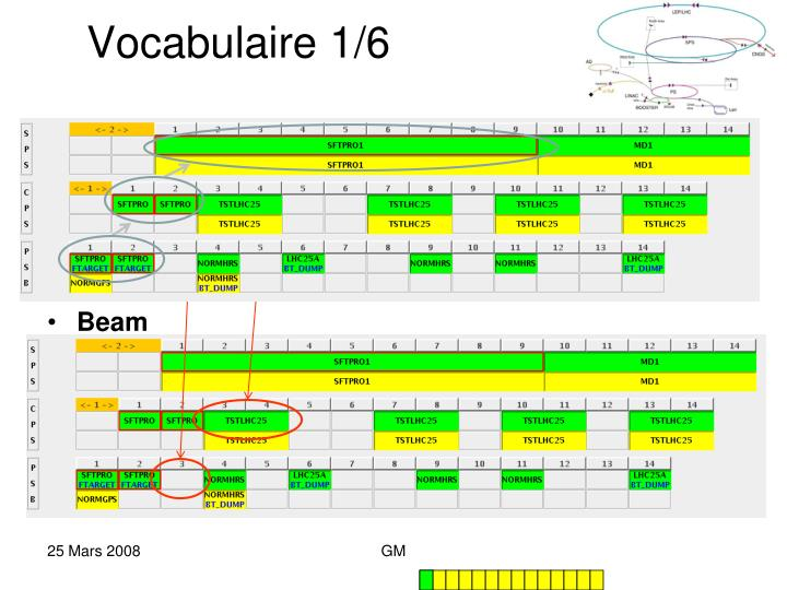 Vocabulaire 1/6