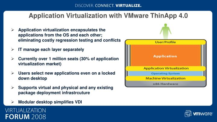Application Virtualization with VMware ThinApp 4.0
