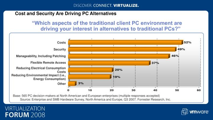 Cost and Security Are Driving PC Alternatives
