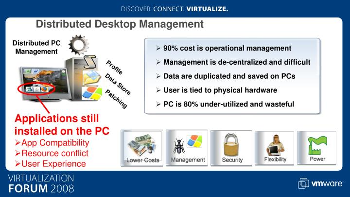 Distributed Desktop Management