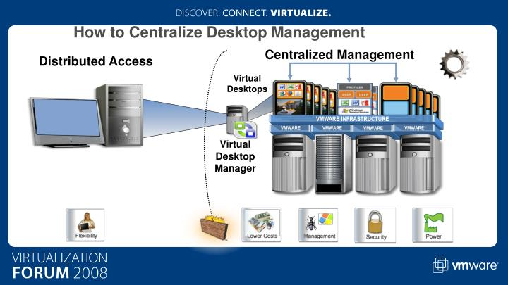 How to Centralize Desktop Management