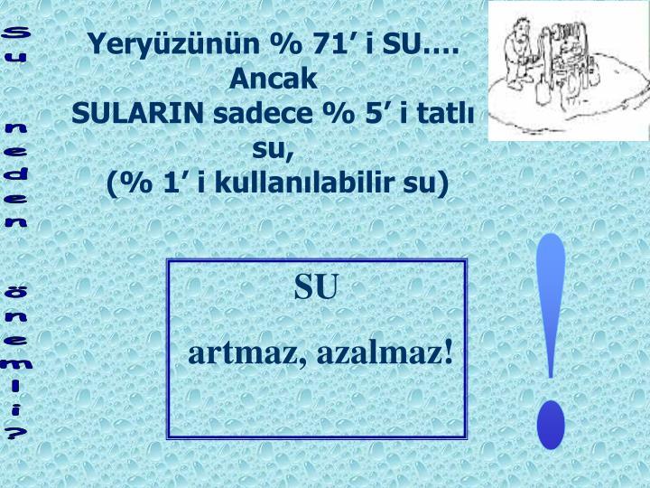 Yeryüzünün % 71' i SU….