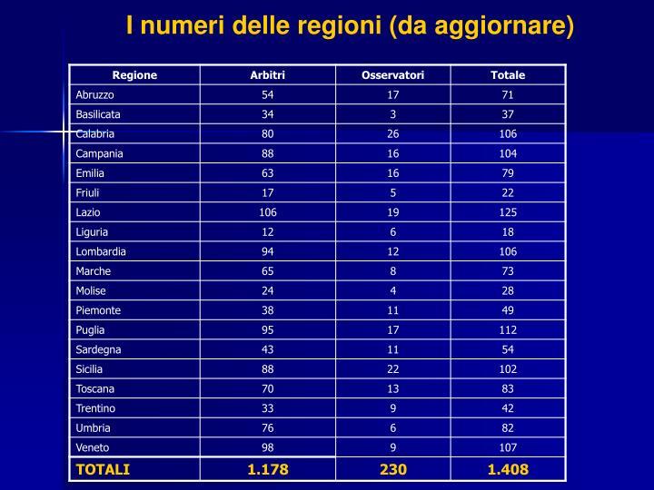 I numeri delle regioni (da aggiornare)