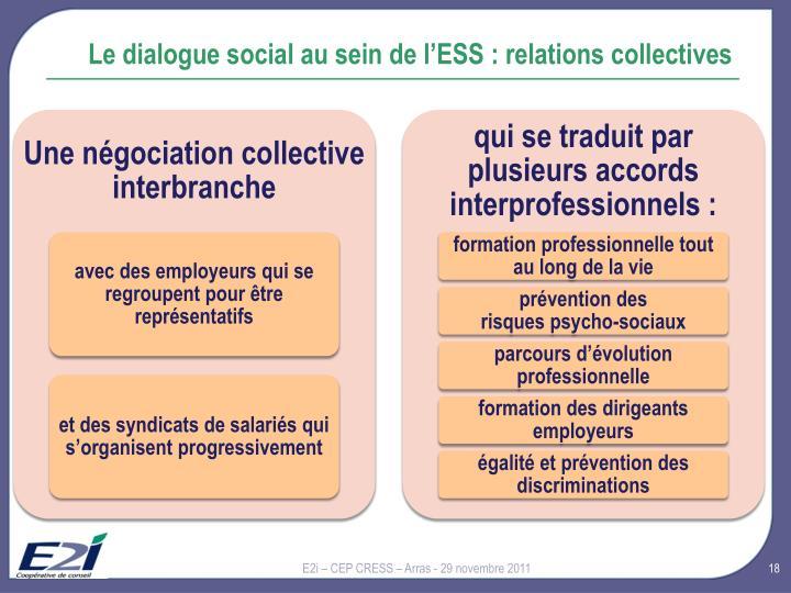 Le dialogue social au sein de l'ESS : relations collectives
