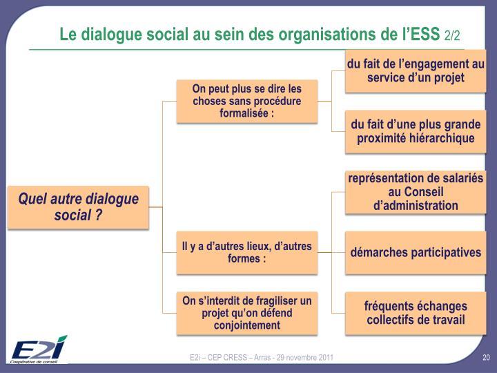 Le dialogue social au sein des organisations de l'ESS