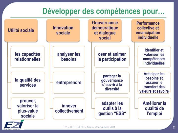 Développer des compétences pour…