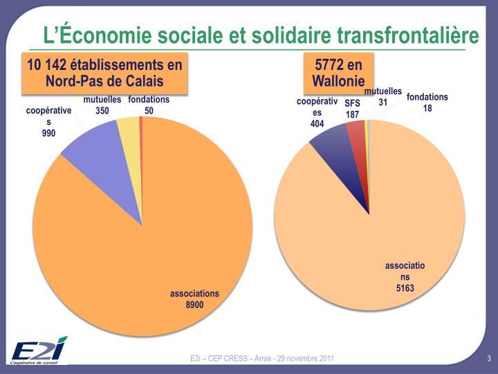 L'Économie sociale et solidaire transfrontalière