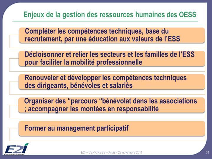 Enjeux de la gestion des ressources humaines
