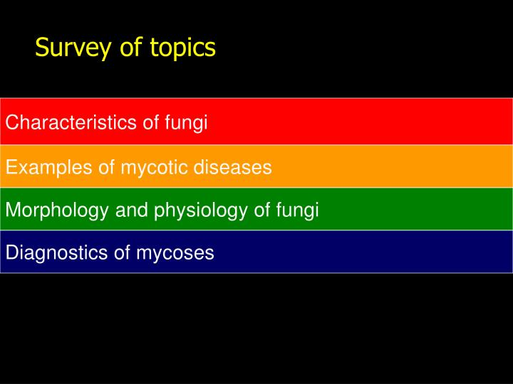 Survey of topics