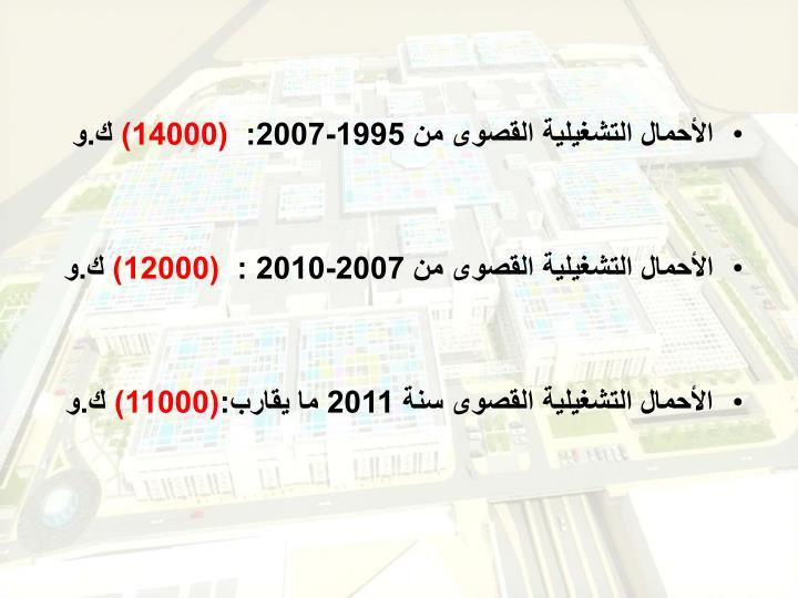 الأحمال التشغيلية القصوى من 1995-2007:
