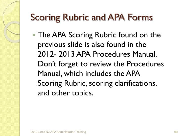 Scoring Rubric and APA Forms
