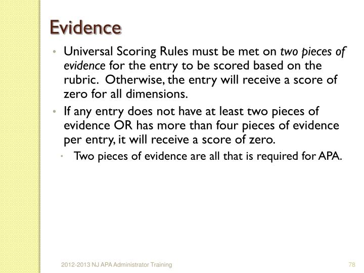 Universal Scoring Rules must be met on