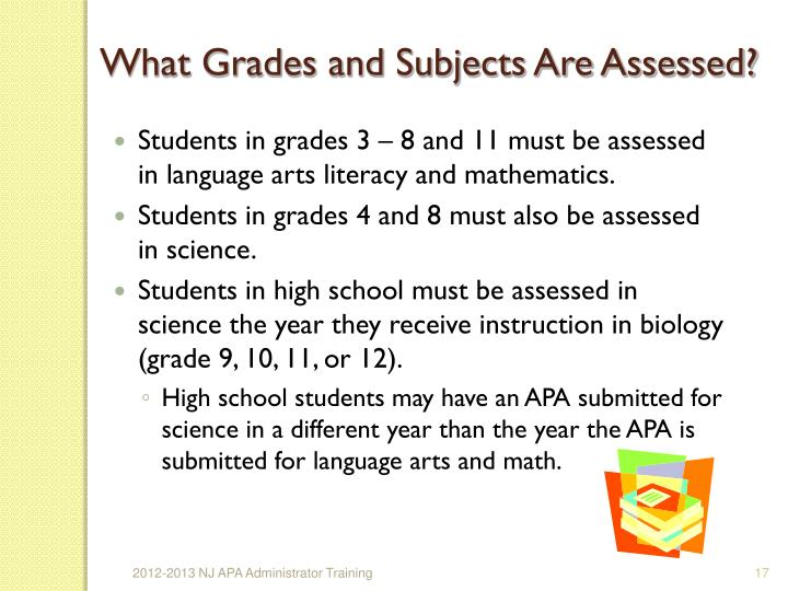 What Grades and Subjects Are Assessed?