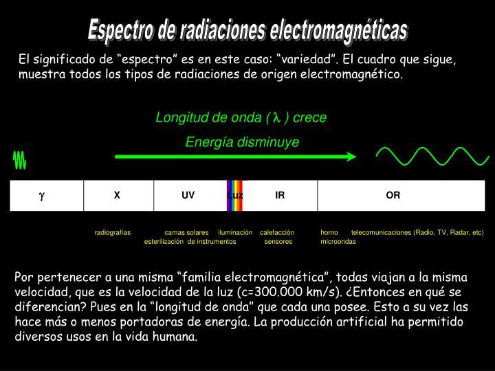 Espectro de radiaciones electromagnticas