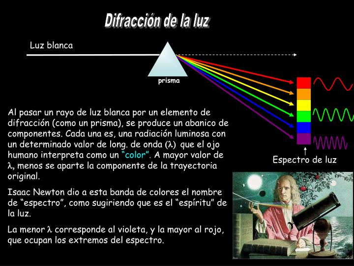 Difraccin de la luz