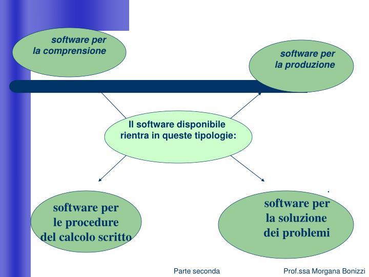 software per