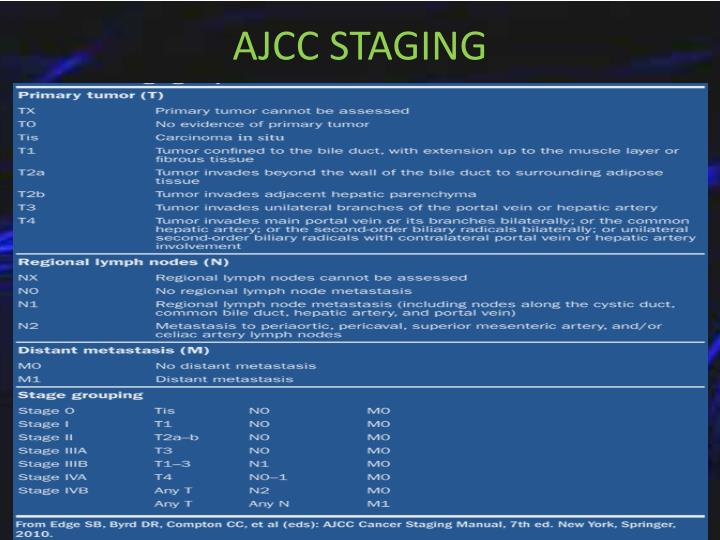 AJCC STAGING