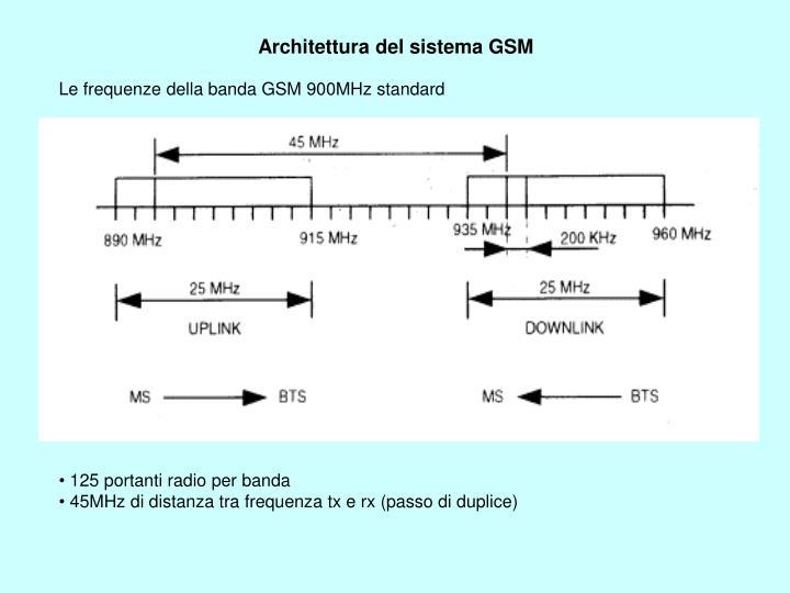 Architettura del sistema GSM