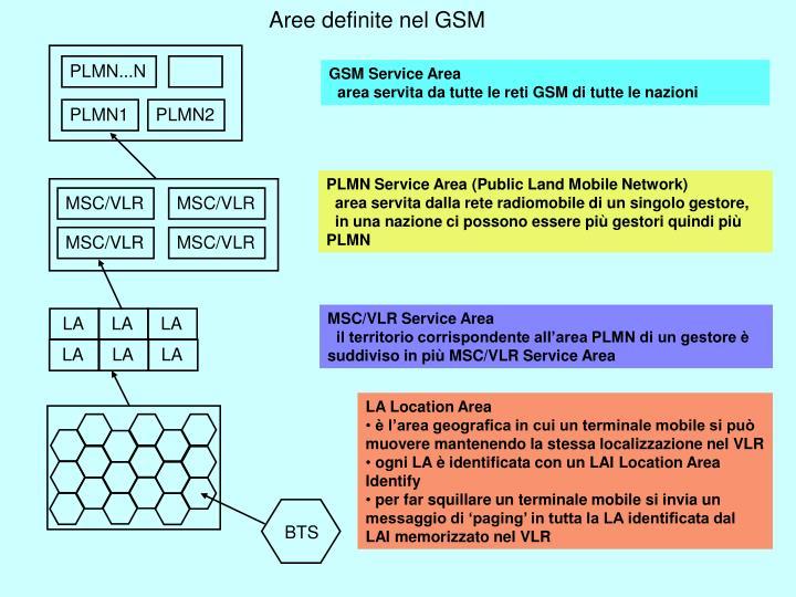 Aree definite nel GSM