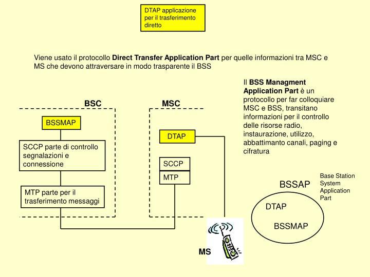 DTAP applicazione per il trasferimento diretto