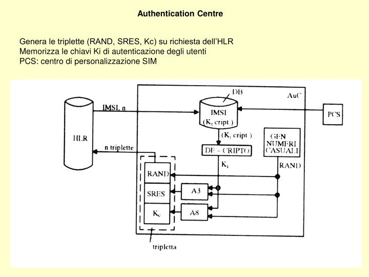 Authentication Centre