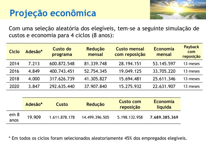 Projeção econômica