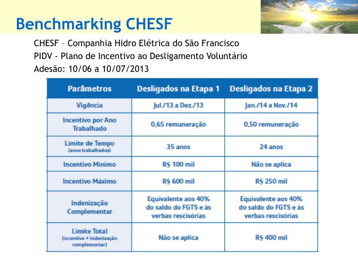 Benchmarking CHESF