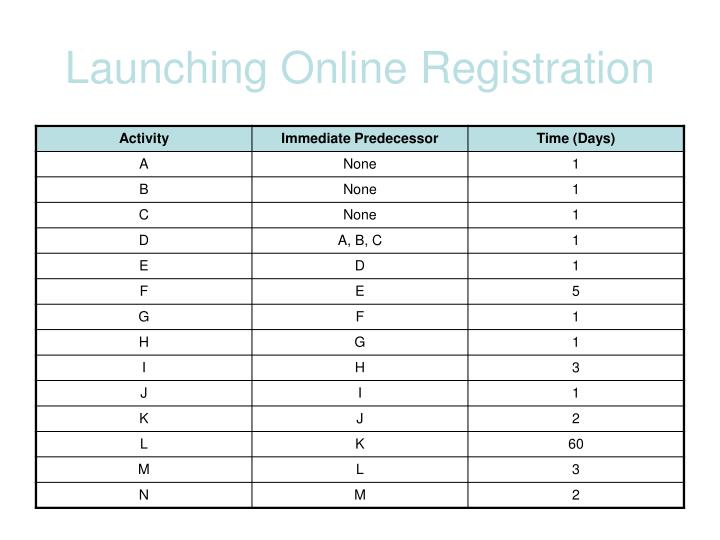 Launching Online Registration