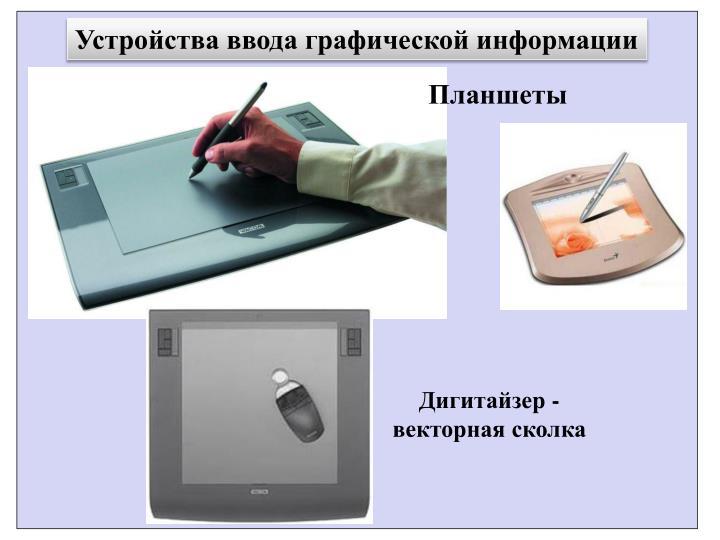 Устройства ввода графической информации