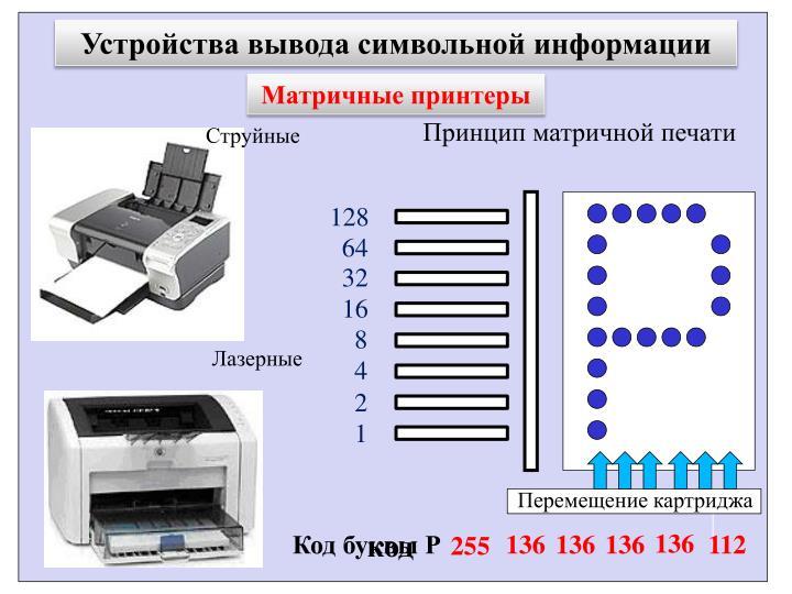 Устройства вывода символьной информации