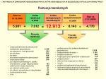 fluktuacja bezrobotnych
