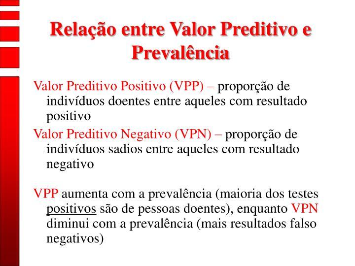 Relação entre Valor Preditivo e Prevalência