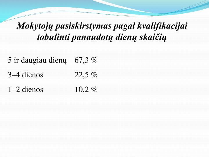 Mokytojų pasiskirstymas pagal kvalifikacijai tobulinti panaudotų dienų skaičių