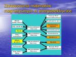 zastosowania materia w magnetycznych w energoelektronice