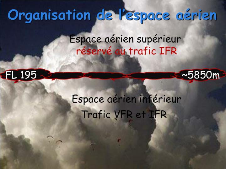 Organisation de l'espace aérien