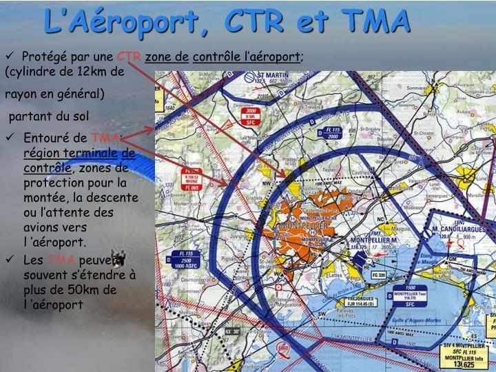 L'Aéroport, CTR et TMA
