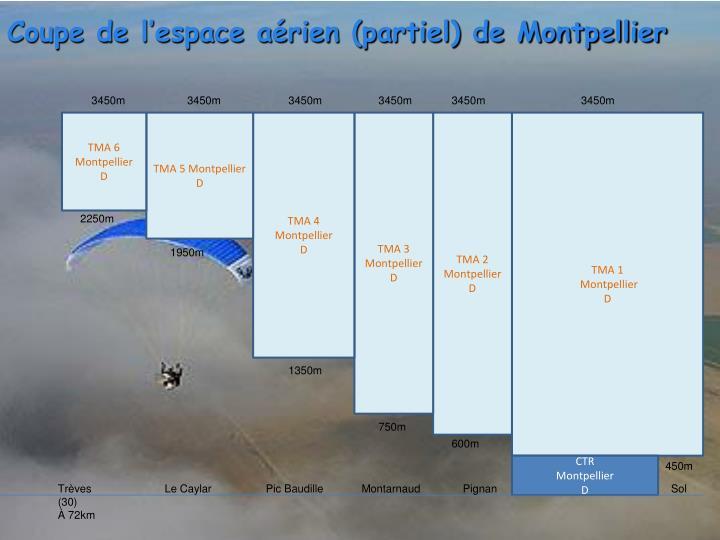 Coupe de l'espace aérien (partiel) de Montpellier